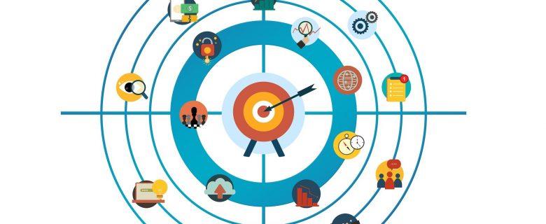 avaliação desempenho target